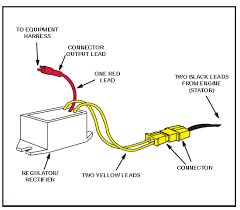 gx390 starter switch wiring diagram harley starter diagram ford