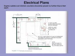 Kitchen Outlet by Electrical Plans Ppt Video Online Download