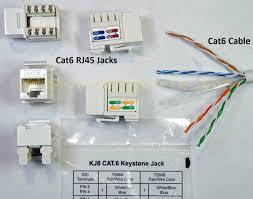 cat6 keystone jack wiring diagram at and saleexpert me