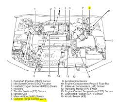 2007 hyundai accent engine wiring diagram 2007 engine problems