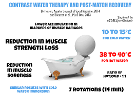 recovery contrast water therapy u0026 post match recovery manual