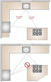 the importance of planning the kitchen work triangle into your