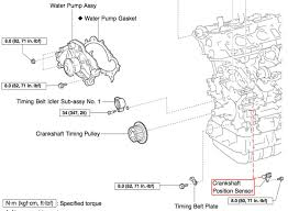 toyota sienna questions where is the crank sensor located in a