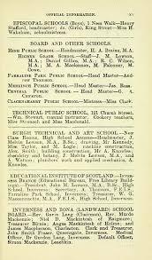 bureau invers 31 scottish post office directories towns inverness 1899