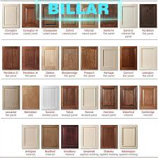 Cheapest Kitchen Cabinet Doors Cheap Kitchen Cabinet Doors Replacement Regarding Design 1