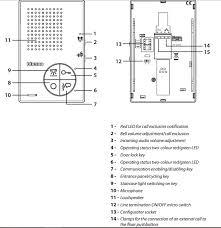 avdio door entry kit bticino linea 3000 avdio c100 a12b 361511