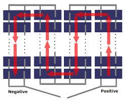 solar panel wiring diagram example circuit and schematics diagram
