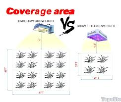 315w cmh grow light amazon com topolite 315w cdm cmh ceramic metal halide commercial