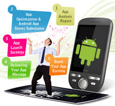 android app marketing android app marketing in nagar madurai id 6425008288