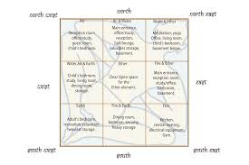 gym archives vastu solutions room placement chart copy1