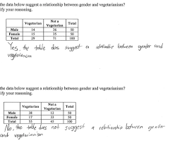Relative Frequency Table Definition Who Is A Vegetarian Students Are Given A Two Way Frequency Table