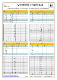 Mixture Word Problems Worksheet Algebra Maths Worksheet Ks3 And Ks4 Back To Pinterest