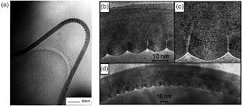 materials free full text buckling of carbon nanotubes a state