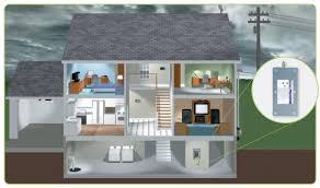 24 hour residential electrician cincinnati cooper electric