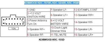 16 sony xplod deck manual 20 most recent kenwood kdc mp438u