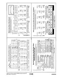 ideas about printable middle math worksheets unique