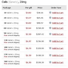 buy cialis online 10 20 40 60 mg drugstore