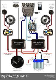 wiring diagram for car audio and tip pasang audio 2 jpg wiring