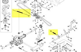wiring diagram for a cub cadet ltx 1040 u2013 the wiring diagram