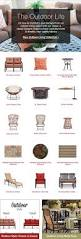 Brookstone Patio Furniture Covers - 55 best outdoor images on pinterest fire pits outdoor furniture