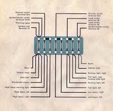 1964 beetle fuse box thegoldenbug com