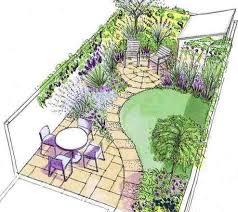 Design A Garden Layout Garden Layout Design Landscape X S And Garden Layout Design Ideas