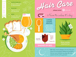 Dandruff And Hair Loss Why Is Aloe Vera Your Best Friend When It Comes To Hair