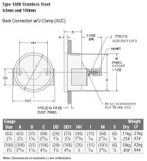 ashcroft 1008sl stainless steel case gauge 63 1008sl 02b xuc 1500