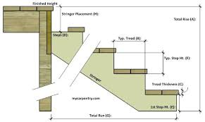 home design pro manual stair dimensions floor plan stair styles home designer pro vs chief
