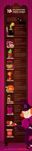 halloween scariest stories halloween candy horror stories visual ly