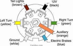 7 way rv style trailer wiring diagram 2 with prong wiring diagram