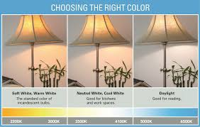 light bulb color spectrum color and mood products energy star