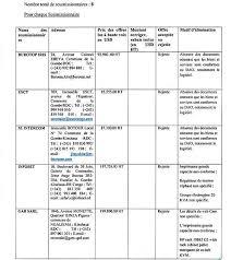 onem bureau mediacongo appel d offres attribution du marche fourniture
