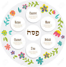 passover seder plate with floral decoration vector illustration