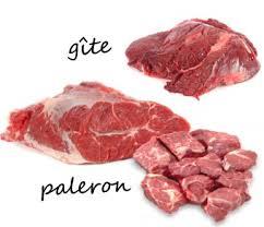 comment cuisiner jumeau boeuf bœuf braisé carbonnade bœuf mode