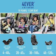 Car That Seats 5 Comfortably Best 25 Car Seat Safety Ideas On Pinterest Car Seats For