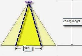 Recessed Lighting Layout Calculator Beam Angle Recessed Lighting Layout Recessed Lighting Layout Guide