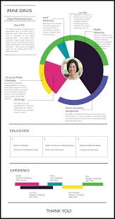 Resume Infographic Template Infographic Resume Templates The Recruiters Will Creately