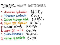 formulas with polyatomic ions worksheet abitlikethis