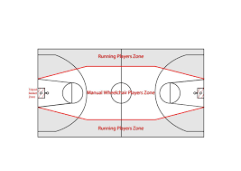 inclusive zone basketball your games level 3 guidance