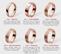 types of wedding ring wedding bands goldheart
