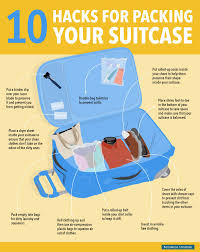 travel check images The right way to pack a suitcase pinterest infographic check jpg