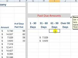 accounts receivable report template build an accounts receivable aging report in excel