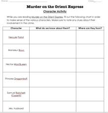 on the orient express table of contents on the orient express google map activity police report and more