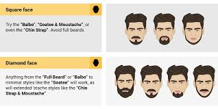 head shapes and hairstyles the best beard styles for every face shape business insider