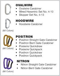 hotwire black friday black diamond recalls to inspect carabiners cpsc gov
