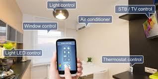 smart home tech best smart home systems to save money on electricity