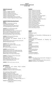 2nd quarter review guides facebook