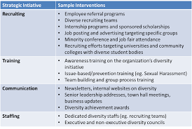 100 recruiting plan template section 4 the erm process