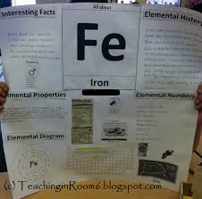 Periodic Table Project Ideas All About The Elements Teaching In Room 6